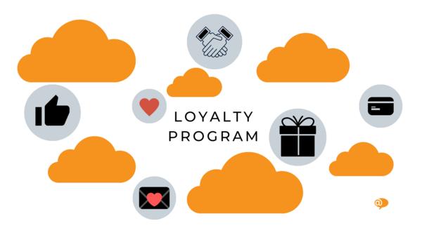 Loyalty program - FBS - FAQ